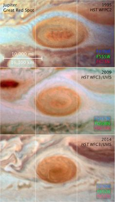 In this set of illustration the diminishing size of the Great Res Spot can be seen from 1995 to 2014, as viewed by the Hubble Space telescope. Credit: NASA, ESA, and Z. Levay (STScI)