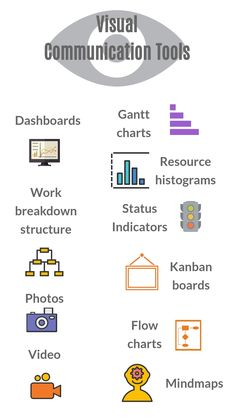 Visual Communication Tools