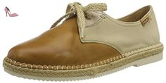 Pikolinos Cadamunt W3k_v17, Espadrilles Femme, Marron (Desert), 39 EU - Chaussures pikolinos (*Partner-Link)