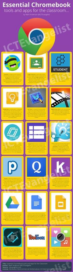 Essential #Chromebook Tools [infographic] from @ICTEvangelist