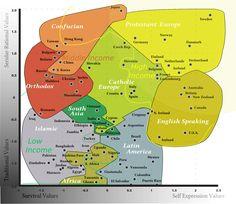 Un mapa que explica las diferencias culturales