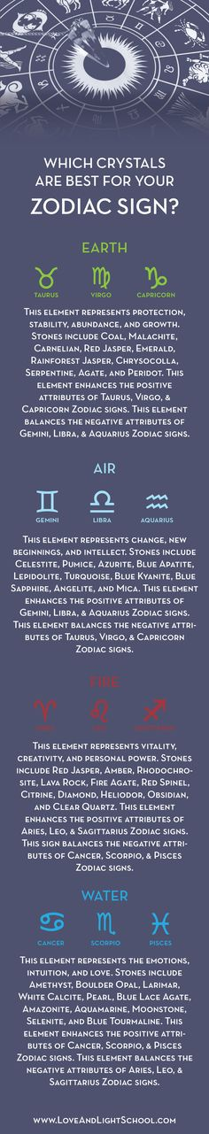 Crystals for zodiac signs