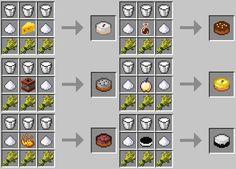 Cake Minecraft Recipe