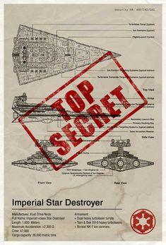 Star Wars Imperial Star Destroyer Diagram.