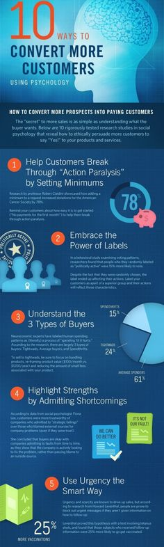 10 manieren om potentiële klanten te overtuigen, door psychologische truucjes *Infographic*