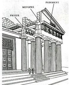 Parthenon vs pantheon essay