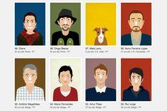 A Thousand Faces, somos todos cromos virtuais | P3