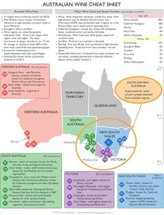 Australian Wine Cheat Sheet