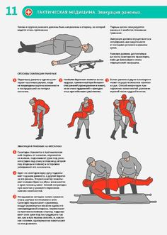 Evacuation of wounded Armed Conflict, Jobs Apps, Emergency Preparedness, Infographic, Medical, Surgery, Pouch, Health, Fitness