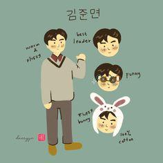 #exo #suho #suhofanart #junmyeon #kimjunmyeon #exofanart #kpopfanart #suhodrawing #exodrawing Exo Fanart, Kim Junmyeon, Suho Exo, Funny Bunnies, My Drawings, Chibi, Digital Art, Character Design, Fan Art