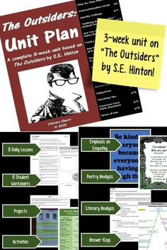 "Are You Ready to Rumble?!? This 3-week unit on ""The Outsiders"" by S.E. Hinton includes an original Rumble Relay played between the Greasers and the Socs -- many students say it is their all-time favorite memory of the year! You also get a student packet, answer key, graphic organizers that prompt close reading and critical thinking, engaging activities, author's craft, poetry analysis, and a literary response essay. Learning Objectives, Teaching Tips, and Common Core Standards all included."