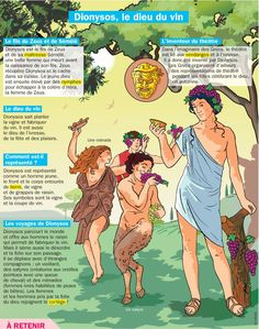 Fiche exposés : Dionysos, le dieu du vin Roman Mythology, Greek Mythology, Ancient Rome, Ancient Greece, Flags Europe, Understanding The Bible, French Phrases, French Language Learning, French Lessons