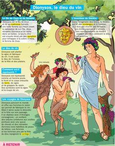 Fiche exposés : Dionysos, le dieu du vin