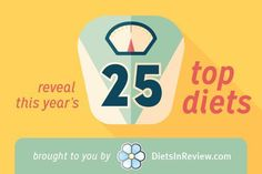 The 25 Most Popular Diets of 2014: The 17 Day Diet Dominates Weight Watchers and Jillian Michaels Once Again