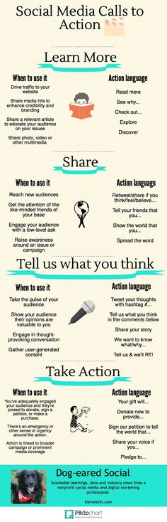 20 Words & Phrases Guaranteed to Generate More #SocialMedia Engagement #Infographic