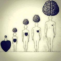 Evolución espiritual.