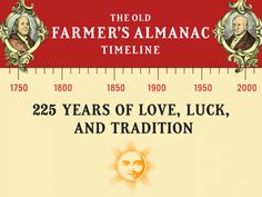 Old Farmer's Almanac offers free long range weather forecasts, full moon dates, weather history, sun rise and set times, best planting dates, and folklore.