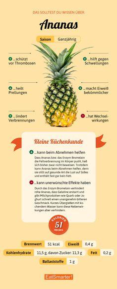 Das solltest du über die Ananas wissen | eatsmarter.de #infografik #ananas #ernährung