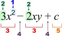 Use Online Math Solver Software to Solve Mathematical Equations Algebra Help, Algebra Problems, Algebra 1, Math Problem Solver, Math Solver, Math Expressions, Algebraic Expressions, Math Software, Math Answers