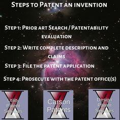 Carson Patents Carsonpatents Profile Pinterest