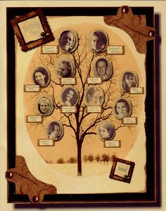 LOVE the idea of a family tree scrapbook. Could do a tree in the front like this, with a page on each person.