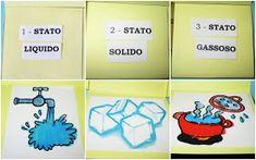 Studiamando liberamente: Lapbook: L'acqua Experiment, Elementary Science, Third Grade, Homeschool, Coding, Classroom, Camilla, Bora Bora, Diorama
