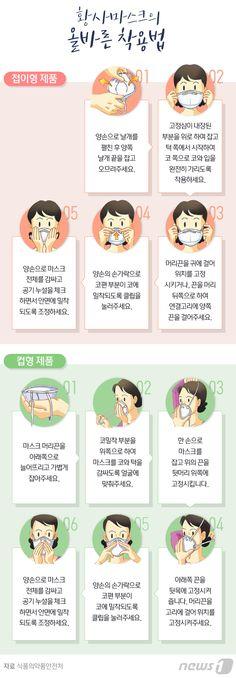 [그래픽뉴스] 황사마스크의 올바른 착용법