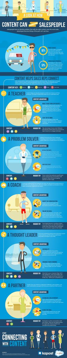 How Content Transforms Salespeople  #Infographic #infografía
