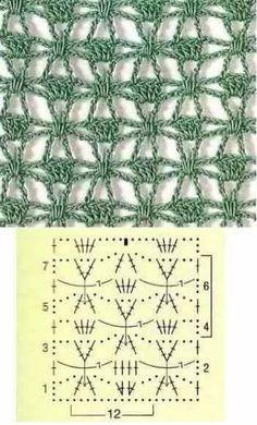 leuk patroon om te gebruiken voor een sjaal.