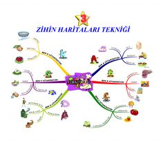 Zihin-Haritalari.png (1024×887)