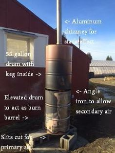 Guest Post: Mike's Biochar Kiln Project Check out this guest post on Zoe's SIFT blog on Mike's Biochar Kiln Project!