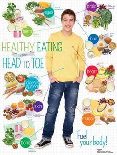 Teen Healthy Eating From Head To Toe Spanish Poster Posters - Mis Secretos de Salud Nutrition Guide, Nutrition Education, Kids Nutrition, Healthy Nutrition, Nutrition Classes, Holistic Nutrition, Nutrition Activities, Proper Nutrition, Teen