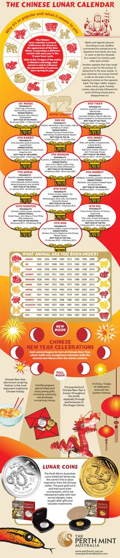 In the spirit of the New Year, today's infographic takes a look into the celebration of the Chinese New Year and the Zodiac calendar. With the holiday season officially over, it's time to begin looking to the next months' festivities and celebrations
