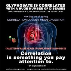 She goes on to explain the strong connection of toxic glyphosate to diseases and rising autism cases in children.  WATCH the WHDT news interview: http://youtu.be/6zOlGf_MWsg  #AutismSpike #glyphosate #Roundup #herbicide #pesticides #autism #diseases #HealthHarms #Seneff #BanRoundup #labelgmos #boycottgmos #bangmos #FoodRebel #gmofreecanada #gmofreeusa