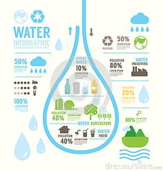 Infographic water eco annual report template design . concept.