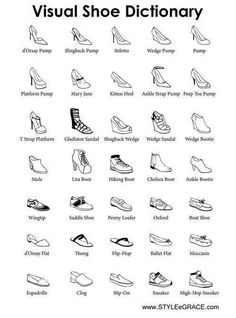 Every kind of shoe