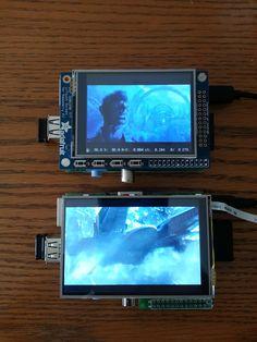 Raspberry Pi Mini screen film