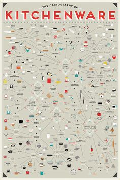 Here's A Cute Map Of All The Kitchen Tools In The Universe - My dream kitchen will have all of these.