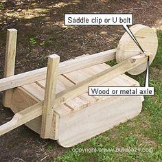 the wheelbarrow axle and wheel...DIY plans