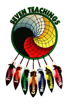 7 Sacred Teachings.