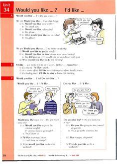 English Grammar For Kids, English Phonics, English Idioms, English Book, Learn English Words, English Writing, English Lessons, English Vocabulary, Basic Grammar