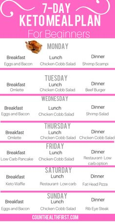 7 Day Simple Keto Diet Meal Plan – Lose 10 Pounds in Your First Week! – This easy 7 day keto meal plan will leave you with no more questions about what to eat and not eat on a low carb diet. Eat and grow thin is the motto of this low carb meal plan, … Easy Keto Meal Plan, Diet Meal Plans To Lose Weight, 7 Day Meal Plan, Ketogenic Diet Meal Plan, Ketogenic Diet For Beginners, Keto Diet For Beginners, Ketogenic Recipes, Diet Menu, Keto Recipes