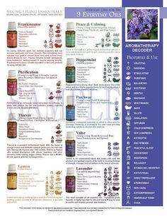 Young living everyday oil uses, Young Living: Have questions or want to place an order? Message me: Babytiers@live.com Member #1773342