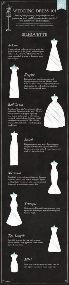 Wedding Dress 101.  Pinned by Afloral.com