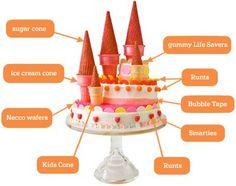 How to make your own amazing kid cakes - lots of different ideas. ladybugs, monkeys, basketball, lion, shark, the list goes on and on... princess castle, birthday parti, castl cake, castles, cake designs, castle cakes, princess cakes, kid cakes, birthday cakes