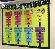 "I love her ""grammar time"" board. I would love to make one like this for the parts of speech we teach in first grade! Also, I would like to make ladders of the different word families as we teach them.that would be nifty! Year 4 Classroom, Ks2 Classroom, Classroom Walls, Primary Classroom Displays, Classroom Decor, Kindergarten Classroom, Grade 3 Classroom Ideas, Classroom Teacher, Class Displays"