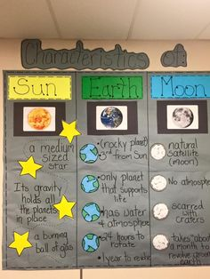Science TEKS 5.8D Identify and compare the physical characteristics of the Sun, Earth, and Moon