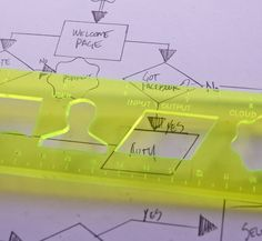Ruler with mind map stencils! I freaking LOVE flowcharts .. this is cracking me up! Love it!