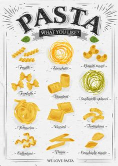 Poster set of pasta with different types of pasta: fusilli… Poster pasta vintage. Poster set of pasta with different types of pasta: fusilli , Rigatoni, Penne, Ravioli, Logo Dulce, Pasta Types, Vintage Art Prints, Food Journal, Food Drawing, Food Facts