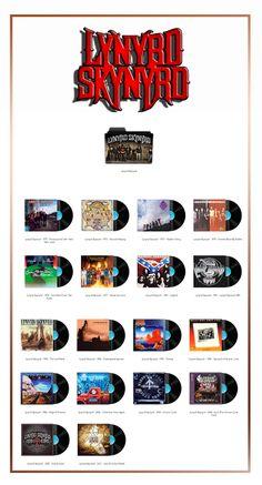 Album Art Icons: Lynyrd Skynyrd